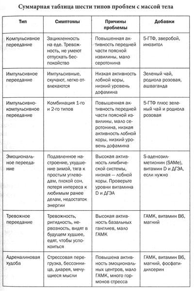 Витамин в6 и алкоголизм алкоголизм как вызов обществу