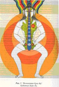 daosskaya-praktika-seksualnaya