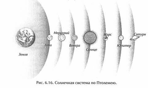 на Солнечную систему