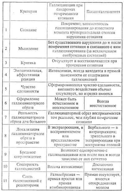 Схема классификации иллюзий и