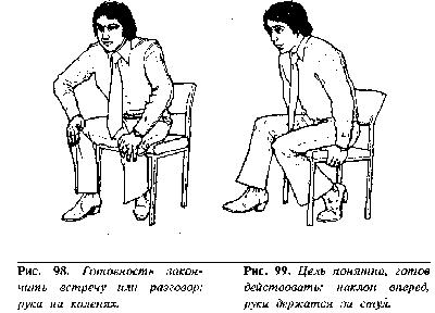 Язык сексуальных жестов