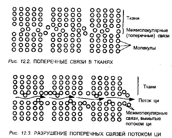 Книги на русском - Шаолинь Ванам Россия - Школа